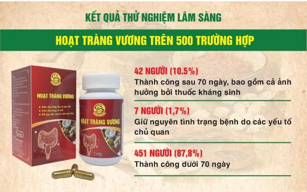 Viem Dai Trang8
